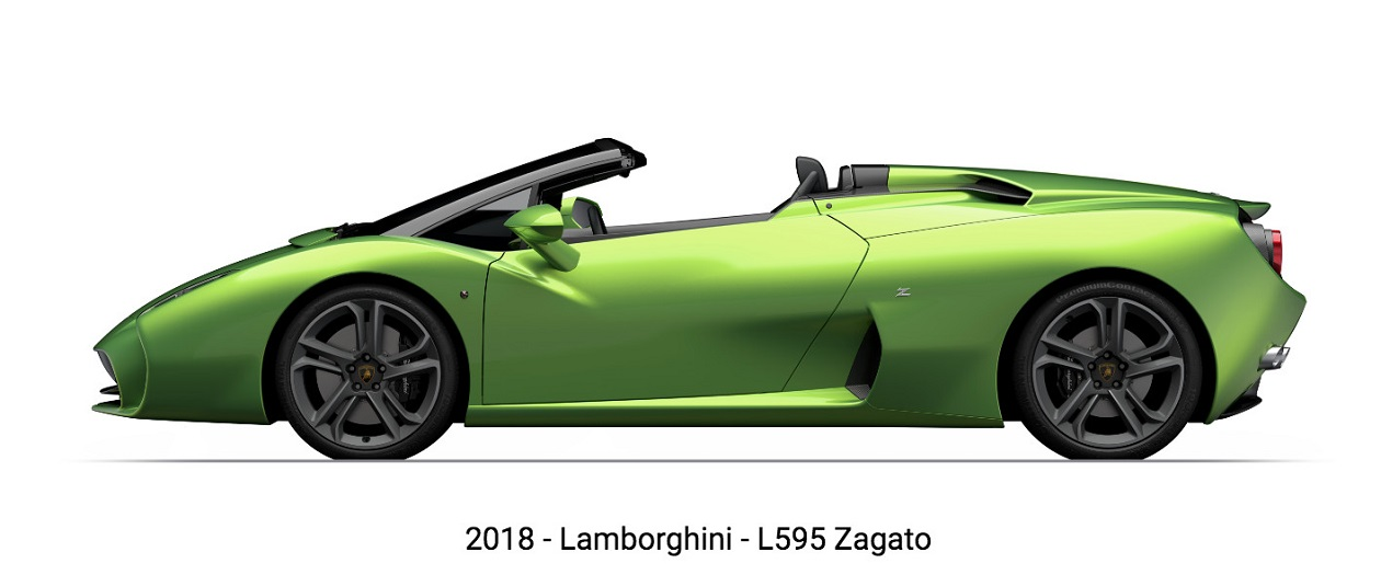 Zagato Transforms the Lamborghini Gallardo, again.