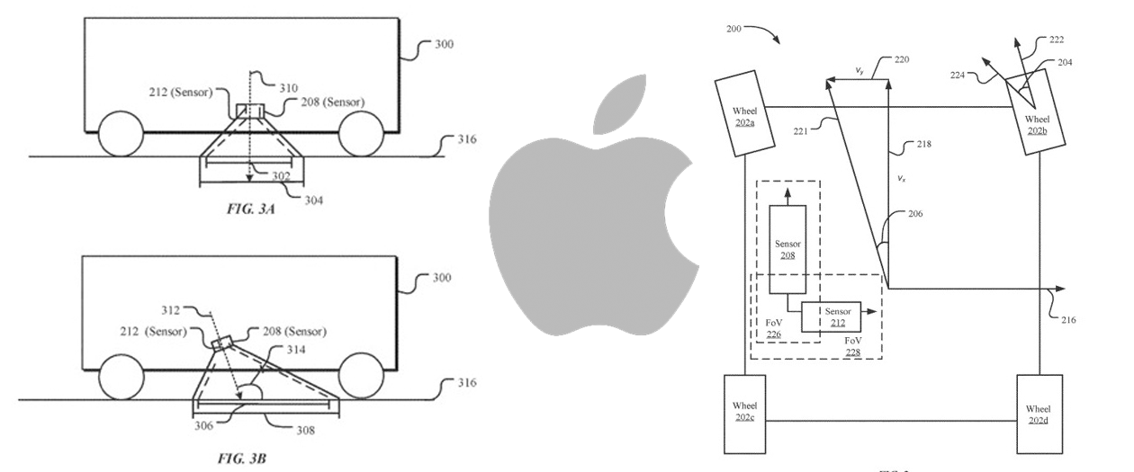 Apple Patents Under-Car ElectroMagnetic Sensors for Self Driving Cars