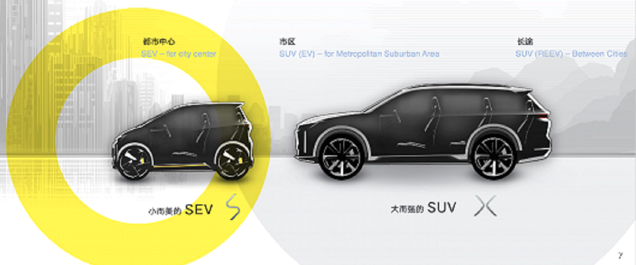 Incredibly Small and Affordable Electric Cars are Coming