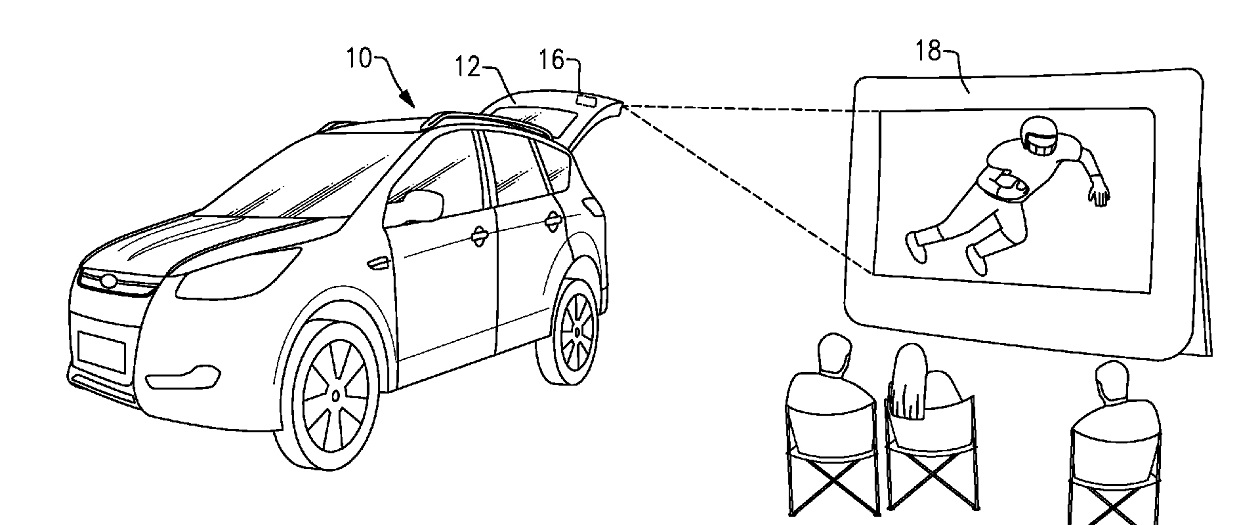 Ford Patents a Built-in Vehicle Mounted Video Projector
