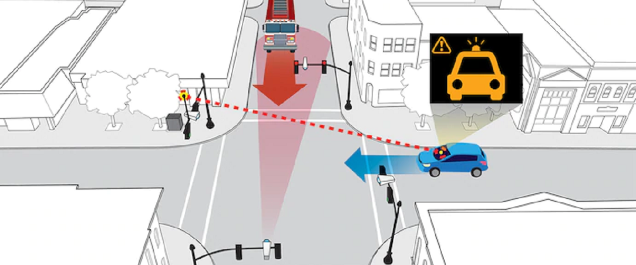 "Honda Unveils ""Smart Intersections"""