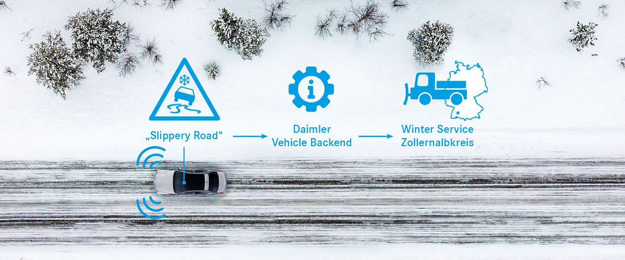How Smart Cars Can Automatically Tell Road Crew About Problems