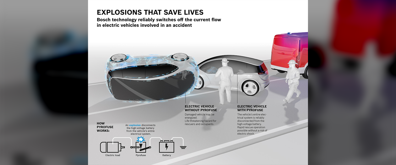 Bosch Makes Electric Cars Safer Using Tiny Explosions